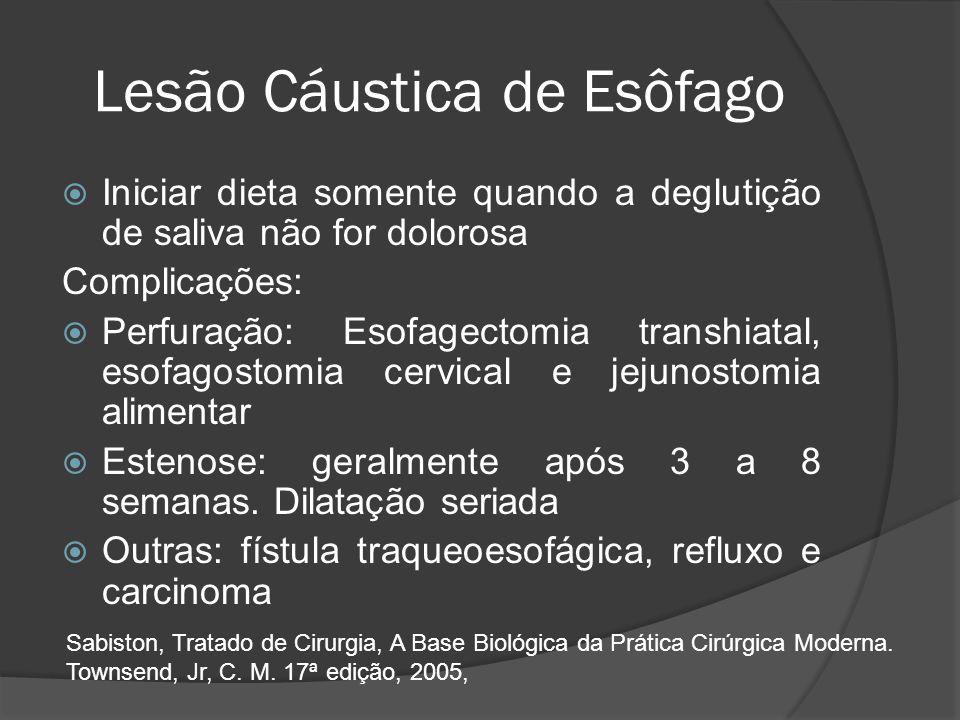 Lesão Cáustica de Esôfago Iniciar dieta somente quando a deglutição de saliva não for dolorosa Complicações: Perfuração: Esofagectomia transhiatal, es