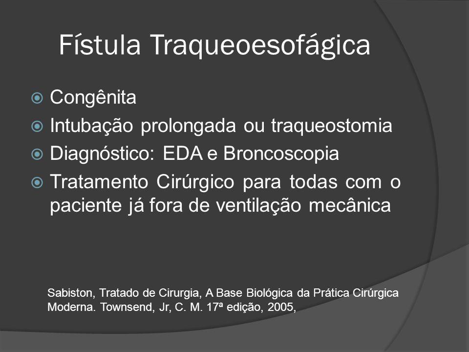 Fístula Traqueoesofágica Congênita Intubação prolongada ou traqueostomia Diagnóstico: EDA e Broncoscopia Tratamento Cirúrgico para todas com o pacient