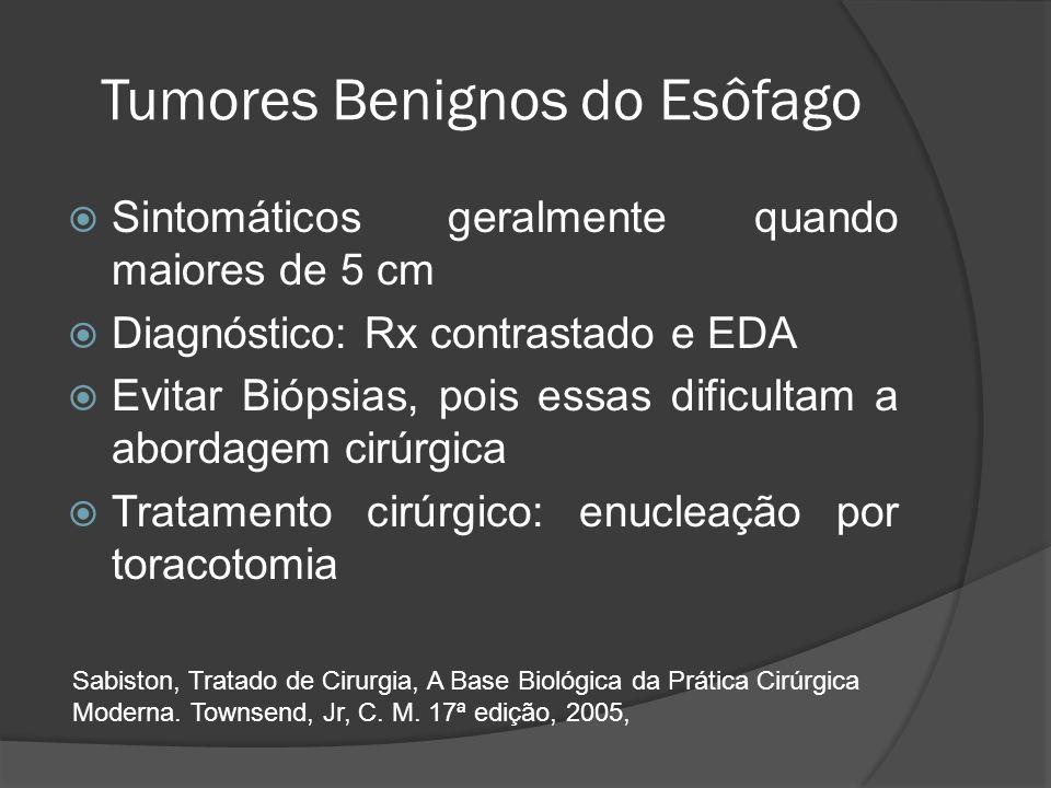 Tumores Benignos do Esôfago Sintomáticos geralmente quando maiores de 5 cm Diagnóstico: Rx contrastado e EDA Evitar Biópsias, pois essas dificultam a
