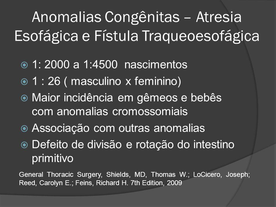 Anomalias Congênitas – Atresia Esofágica e Fístula Traqueoesofágica 1: 2000 a 1:4500 nascimentos 1 : 26 ( masculino x feminino) Maior incidência em gê