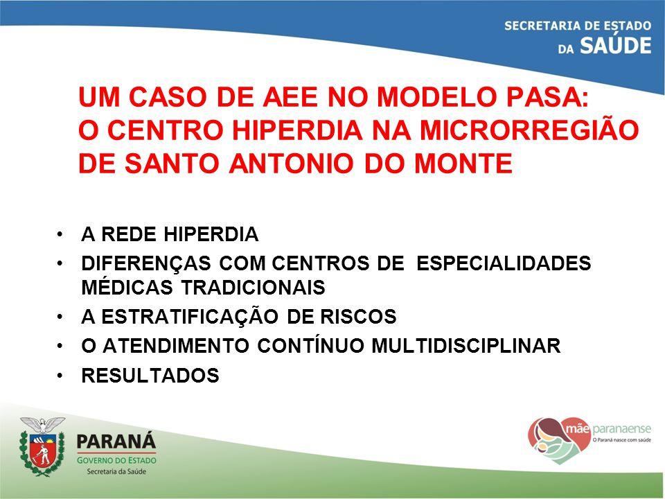 UM CASO DE AEE NO MODELO PASA: O CENTRO HIPERDIA NA MICRORREGIÃO DE SANTO ANTONIO DO MONTE A REDE HIPERDIA DIFERENÇAS COM CENTROS DE ESPECIALIDADES MÉ