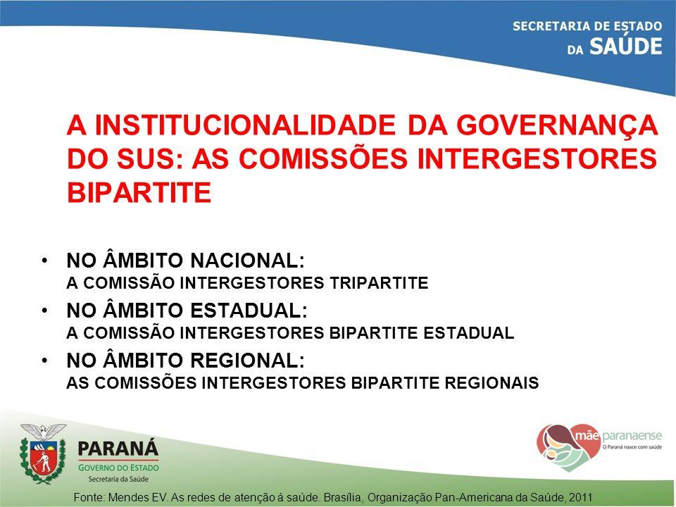 A INSTITUCIONALIDADE DA GOVERNANÇA DO SUS: AS COMISSÕES INTERGESTORES BIPARTITE NO ÂMBITO NACIONAL: A COMISSÃO INTERGESTORES TRIPARTITE NO ÂMBITO ESTA