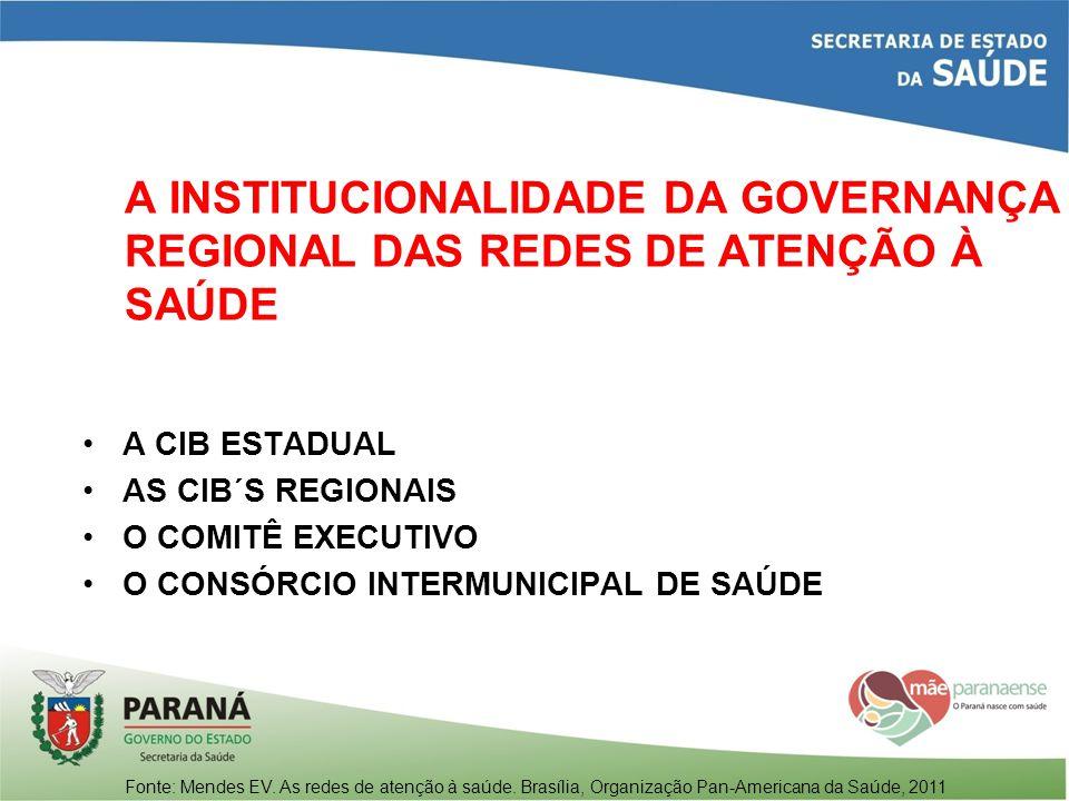 A INSTITUCIONALIDADE DA GOVERNANÇA REGIONAL DAS REDES DE ATENÇÃO À SAÚDE A CIB ESTADUAL AS CIB´S REGIONAIS O COMITÊ EXECUTIVO O CONSÓRCIO INTERMUNICIP