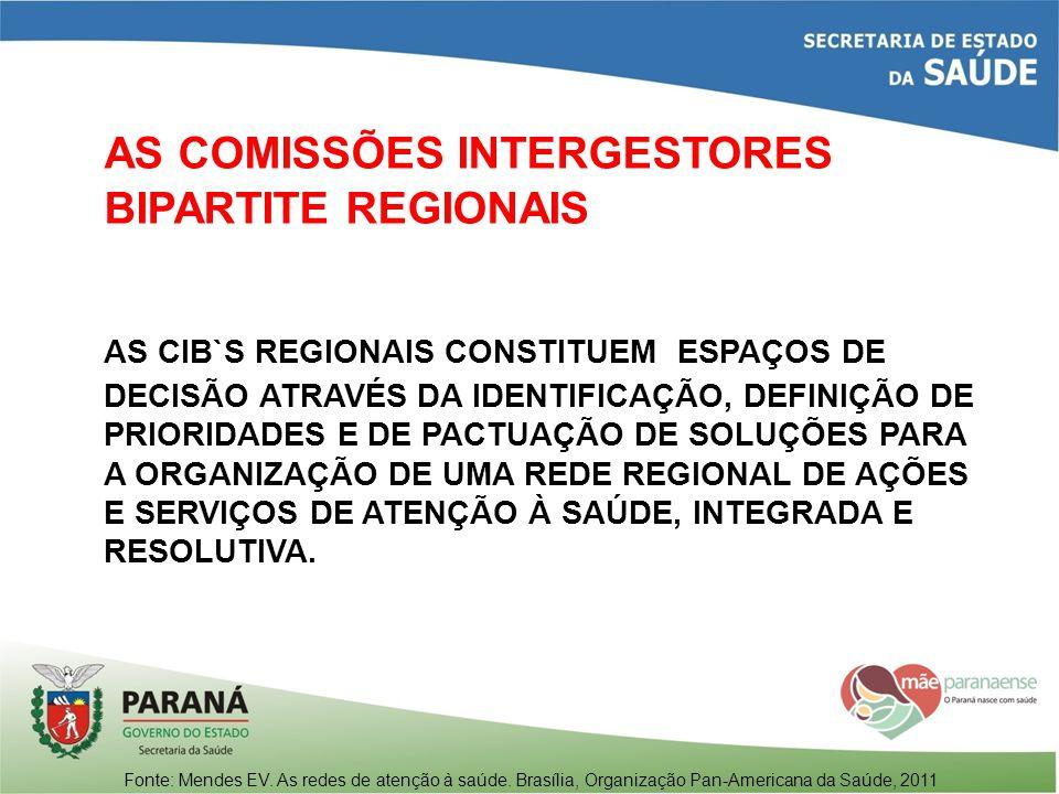 AS COMISSÕES INTERGESTORES BIPARTITE REGIONAIS AS CIB`S REGIONAIS CONSTITUEM ESPAÇOS DE DECISÃO ATRAVÉS DA IDENTIFICAÇÃO, DEFINIÇÃO DE PRIORIDADES E D