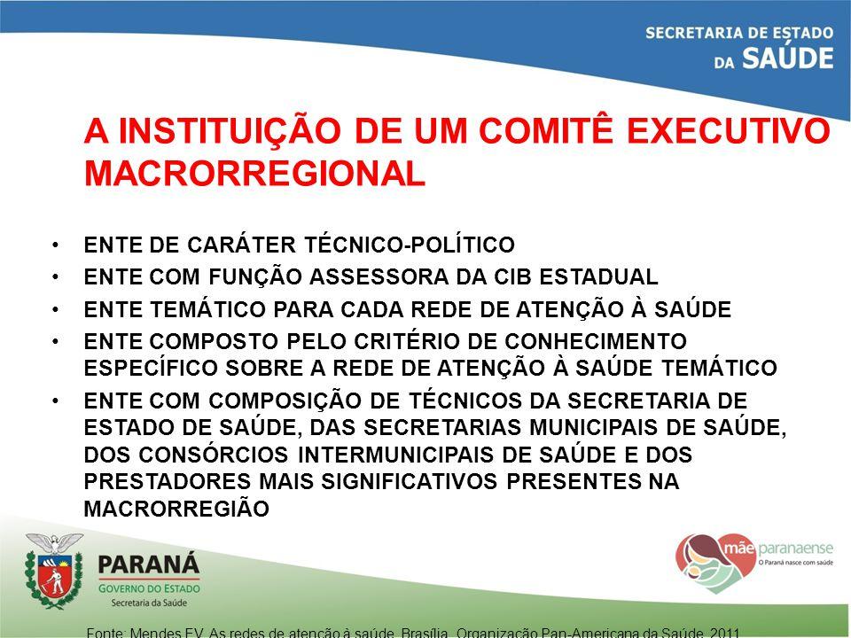 A INSTITUIÇÃO DE UM COMITÊ EXECUTIVO MACRORREGIONAL ENTE DE CARÁTER TÉCNICO-POLÍTICO ENTE COM FUNÇÃO ASSESSORA DA CIB ESTADUAL ENTE TEMÁTICO PARA CADA