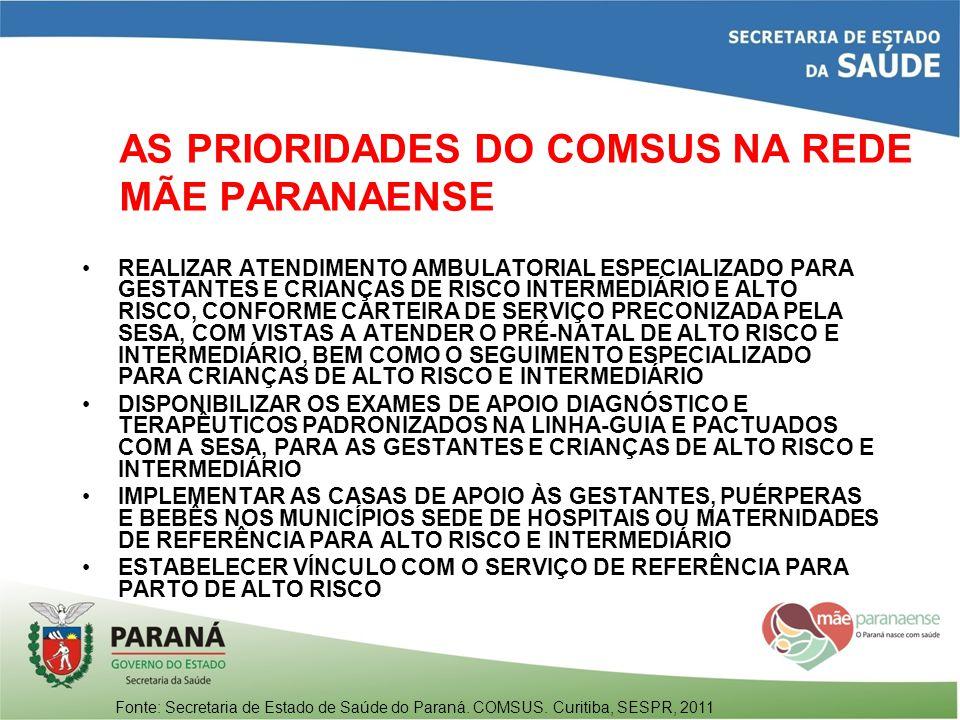 AS PRIORIDADES DO COMSUS NA REDE MÃE PARANAENSE REALIZAR ATENDIMENTO AMBULATORIAL ESPECIALIZADO PARA GESTANTES E CRIANÇAS DE RISCO INTERMEDIÁRIO E ALT