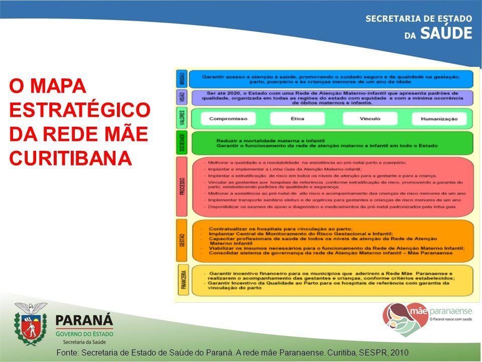 O MAPA ESTRATÉGICO DA REDE MÃE CURITIBANA Fonte: Secretaria de Estado de Saùde do Paraná. A rede mâe Paranaense. Curitiba, SESPR, 2010