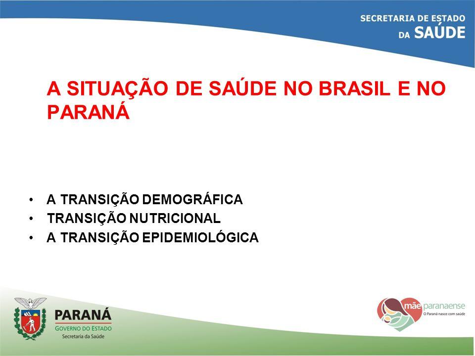 A SITUAÇÃO DE SAÚDE NO BRASIL E NO PARANÁ A TRANSIÇÃO DEMOGRÁFICA TRANSIÇÃO NUTRICIONAL A TRANSIÇÃO EPIDEMIOLÓGICA
