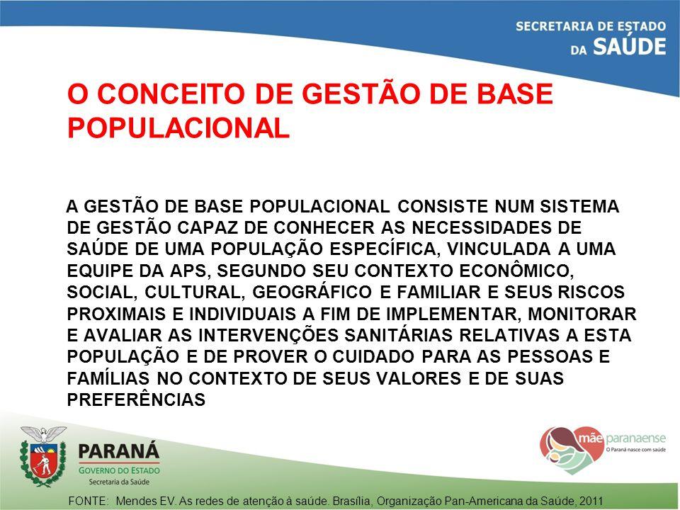 O CONCEITO DE GESTÃO DE BASE POPULACIONAL A GESTÃO DE BASE POPULACIONAL CONSISTE NUM SISTEMA DE GESTÃO CAPAZ DE CONHECER AS NECESSIDADES DE SAÚDE DE U