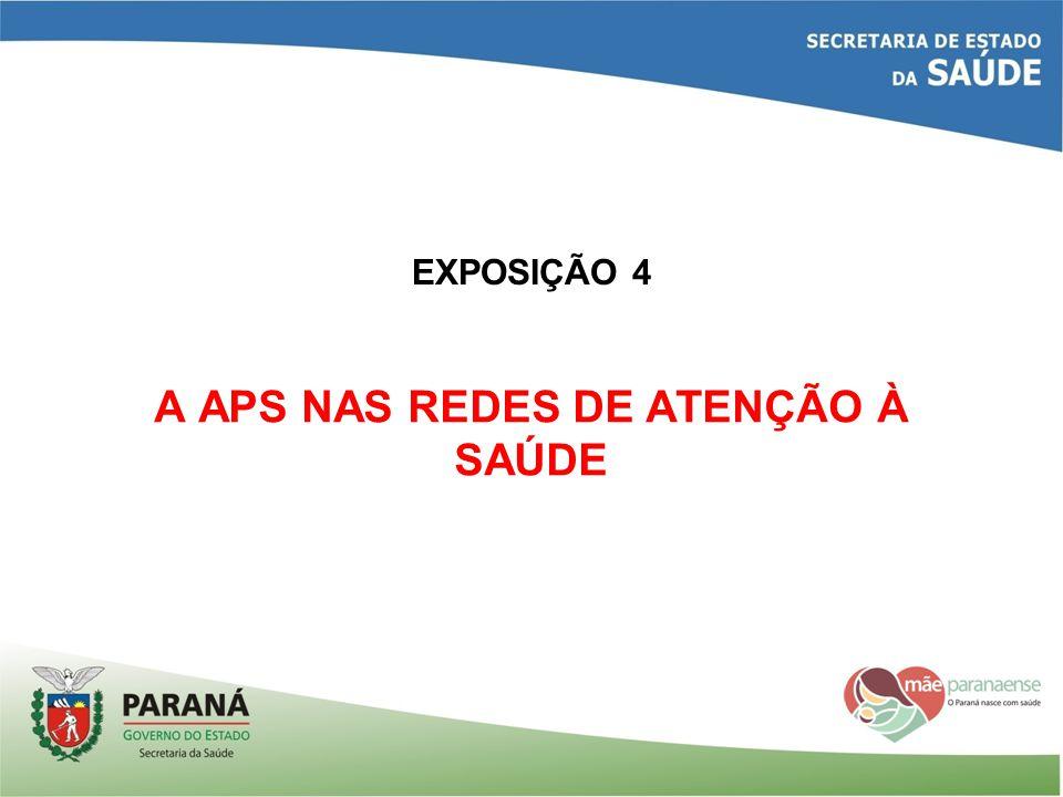 EXPOSIÇÃO 4 A APS NAS REDES DE ATENÇÃO À SAÚDE