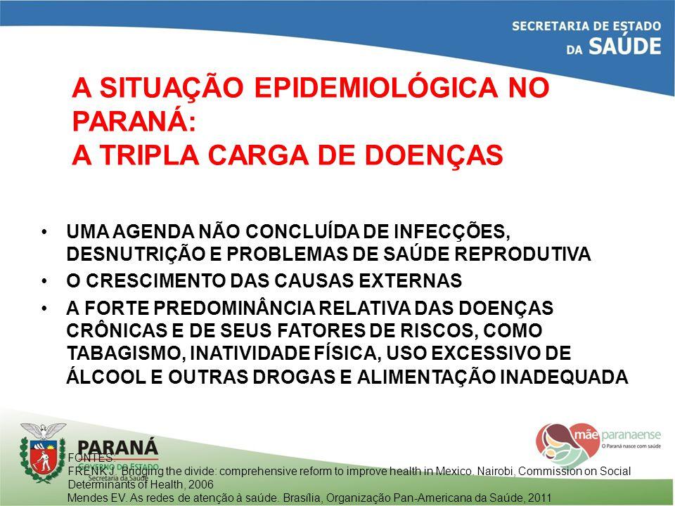 A SITUAÇÃO EPIDEMIOLÓGICA NO PARANÁ: A TRIPLA CARGA DE DOENÇAS UMA AGENDA NÃO CONCLUÍDA DE INFECÇÕES, DESNUTRIÇÃO E PROBLEMAS DE SAÚDE REPRODUTIVA O C