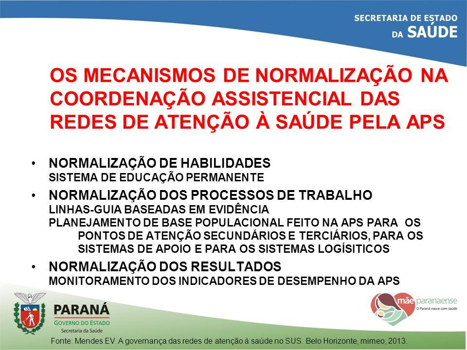 OS MECANISMOS DE NORMALIZAÇÃO NA COORDENAÇÃO ASSISTENCIAL DAS REDES DE ATENÇÃO À SAÚDE PELA APS NORMALIZAÇÃO DE HABILIDADES SISTEMA DE EDUCAÇÃO PERMAN