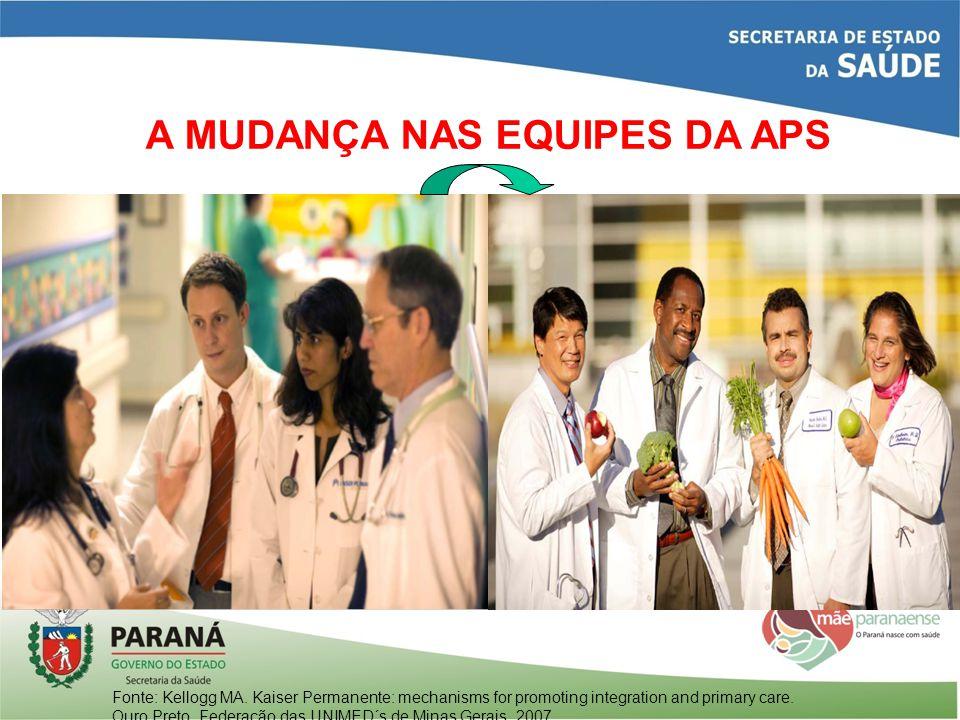 A MUDANÇA NAS EQUIPES DA APS Fonte: Kellogg MA. Kaiser Permanente: mechanisms for promoting integration and primary care. Ouro Preto, Federação das UN