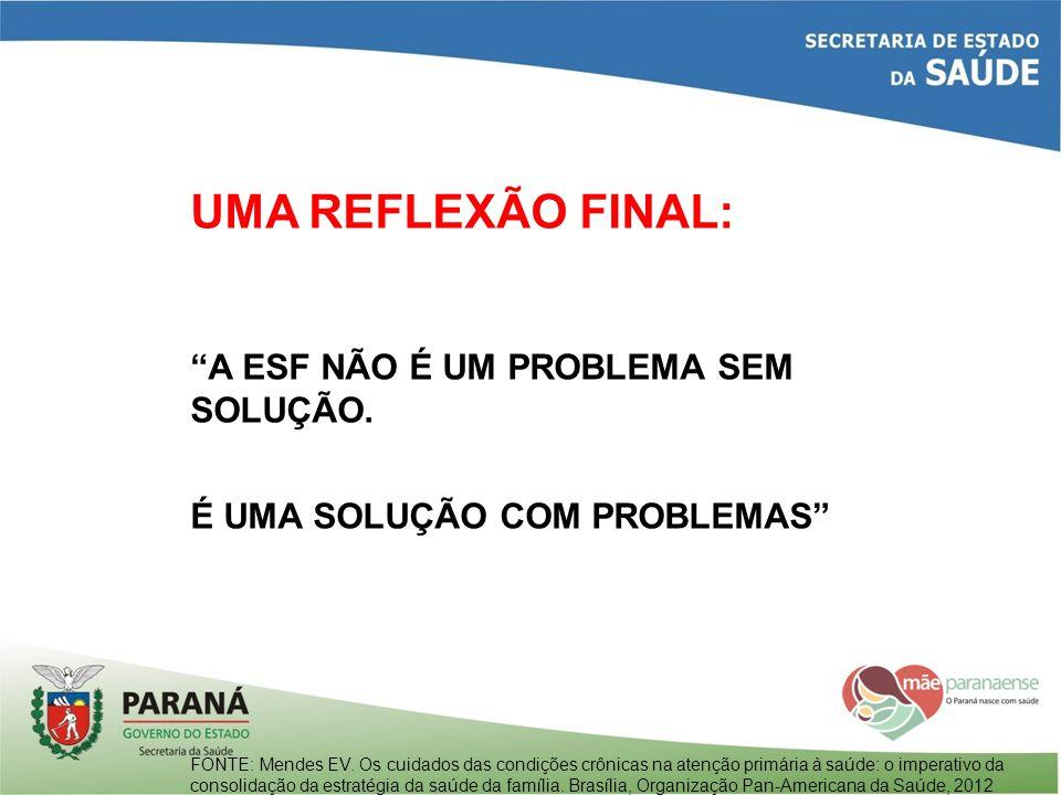 UMA REFLEXÃO FINAL: A ESF NÃO É UM PROBLEMA SEM SOLUÇÃO. É UMA SOLUÇÃO COM PROBLEMAS FONTE: Mendes EV. Os cuidados das condições crônicas na atenção p
