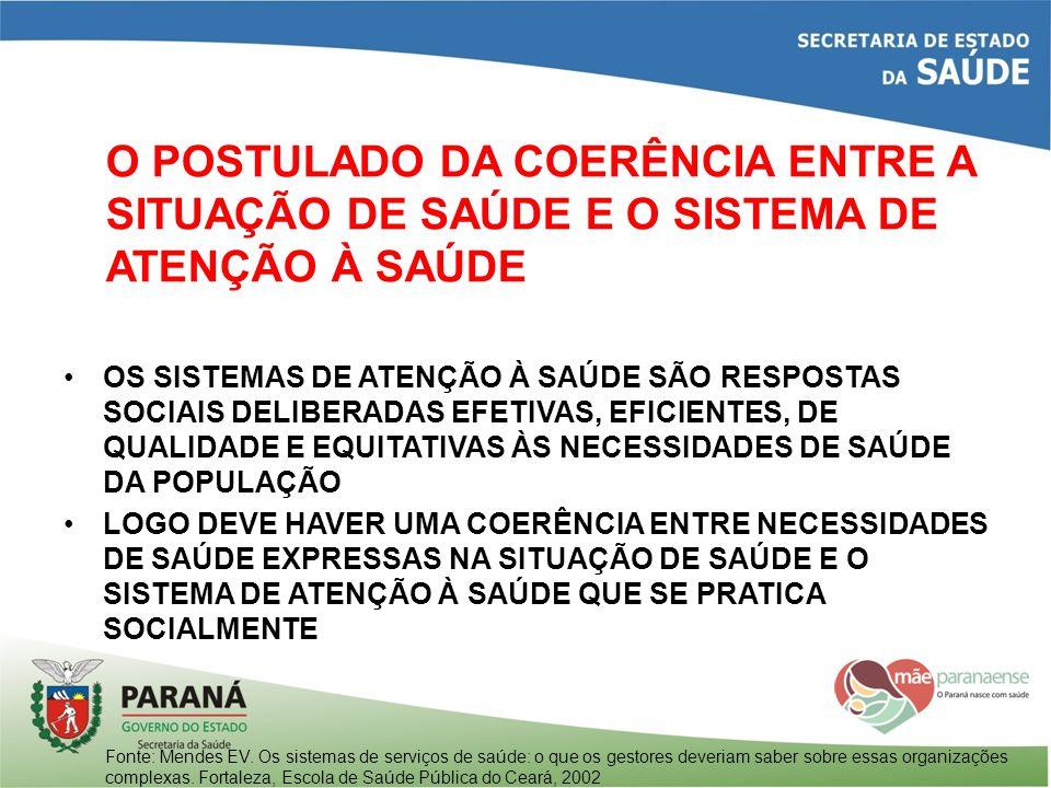 EXPOSIÇÃO 6 A GOVERNANÇA DAS REDES DE ATENÇÃO À SAÚDE