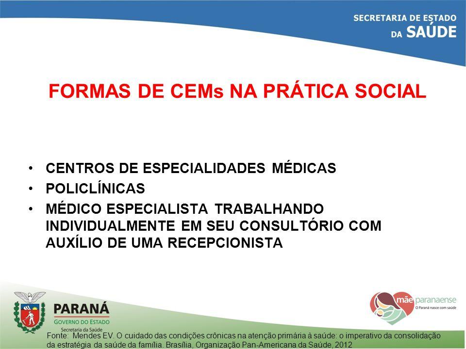 FORMAS DE CEMs NA PRÁTICA SOCIAL CENTROS DE ESPECIALIDADES MÉDICAS POLICLÍNICAS MÉDICO ESPECIALISTA TRABALHANDO INDIVIDUALMENTE EM SEU CONSULTÓRIO COM