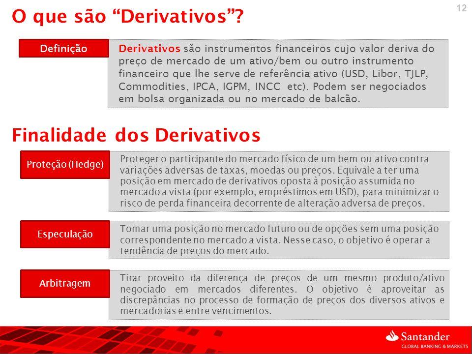 12 Derivativos são instrumentos financeiros cujo valor deriva do preço de mercado de um ativo/bem ou outro instrumento financeiro que lhe serve de ref