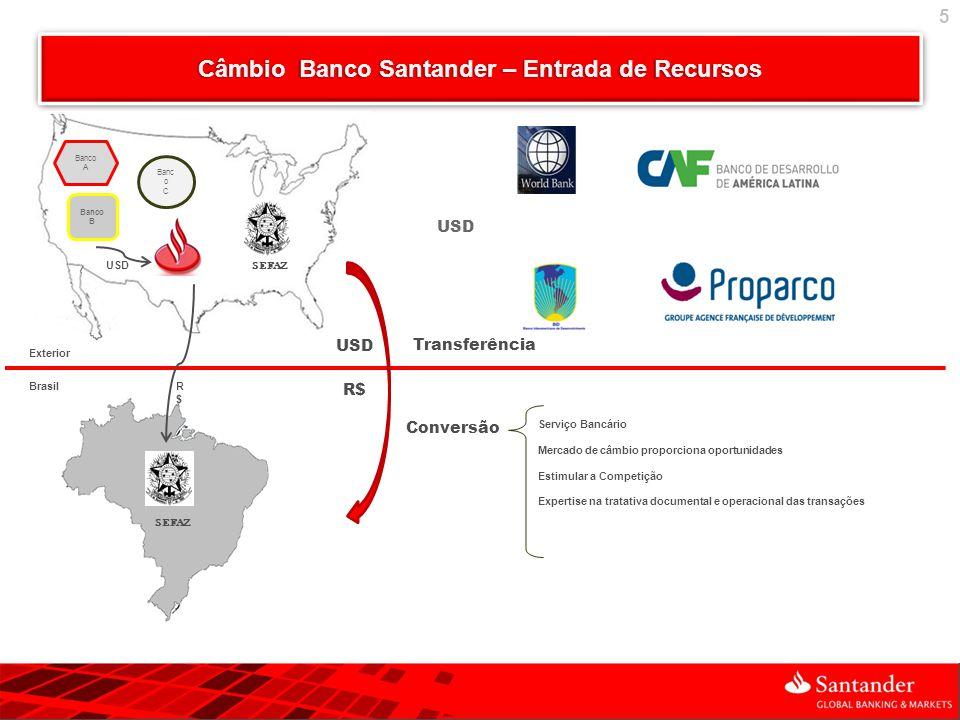 5 Câmbio Banco Santander – Entrada de RecursosCâmbio Banco Santander – Entrada de Recursos Exterior Brasil SEFAZ USD SEFAZ R$ Banco B Banco A Banc o C