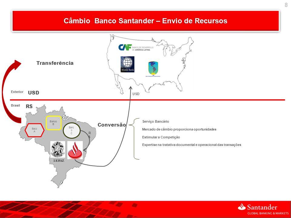8 Câmbio Banco Santander – Envio de RecursosCâmbio Banco Santander – Envio de Recursos Exterior Brasil SEFAZ R$ Banco B Baco A Banc o C USD Transferên