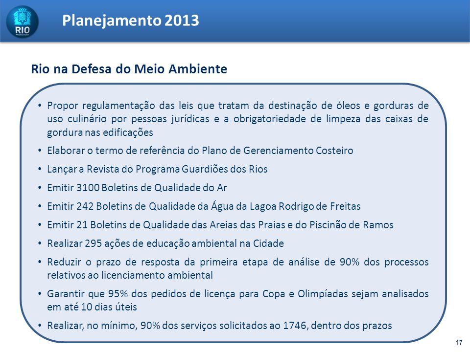 Planejamento 2013 17 Propor regulamentação das leis que tratam da destinação de óleos e gorduras de uso culinário por pessoas jurídicas e a obrigatori