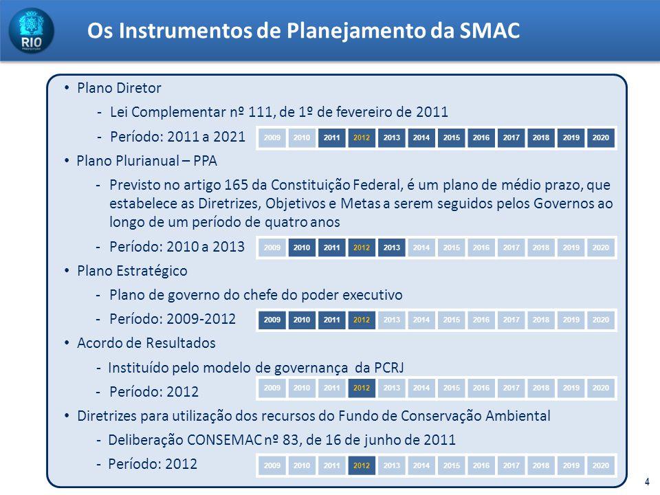 Os Instrumentos de Planejamento da SMAC 4 Plano Diretor -Lei Complementar nº 111, de 1º de fevereiro de 2011 -Período: 2011 a 2021 Plano Plurianual –