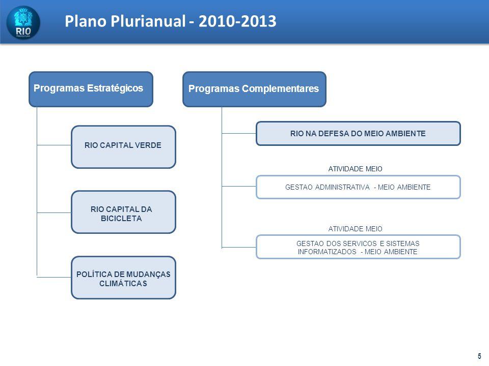 Plano Plurianual - 2010-2013 5 RIO CAPITAL VERDE RIO CAPITAL DA BICICLETA Programas Estratégicos Programas Complementares RIO NA DEFESA DO MEIO AMBIEN
