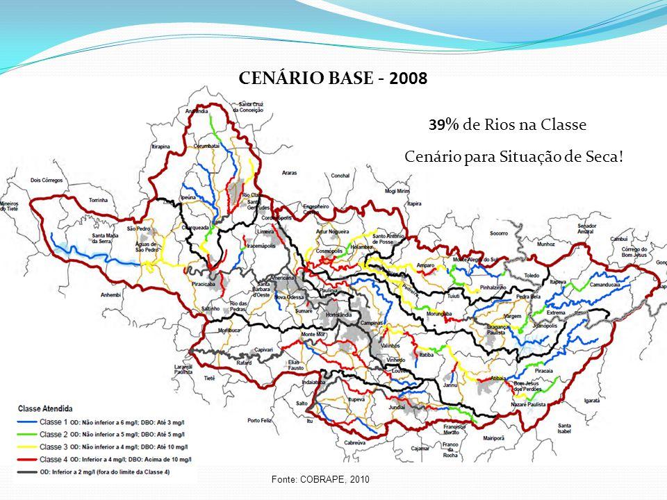 CENÁRIO BASE - 2008 39% de Rios na Classe Fonte: COBRAPE, 2010 Cenário para Situação de Seca!
