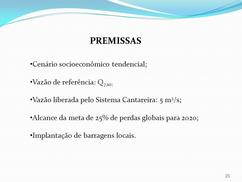 25 Cenário socioeconômico tendencial; Vazão de referência: Q 7,10; Vazão liberada pelo Sistema Cantareira: 5 m 3 /s; Alcance da meta de 25% de perdas