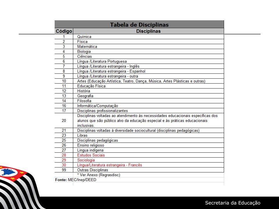 Censo Escolar – 2012 Tabelas (2011 – aguardar tabela 2012)
