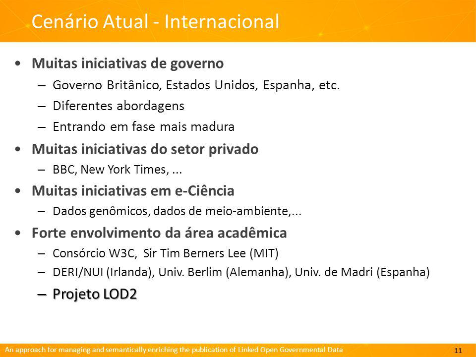 An approach for managing and semantically enriching the publication of Linked Open Governmental Data Cenário Atual - Internacional Muitas iniciativas de governo – Governo Britânico, Estados Unidos, Espanha, etc.