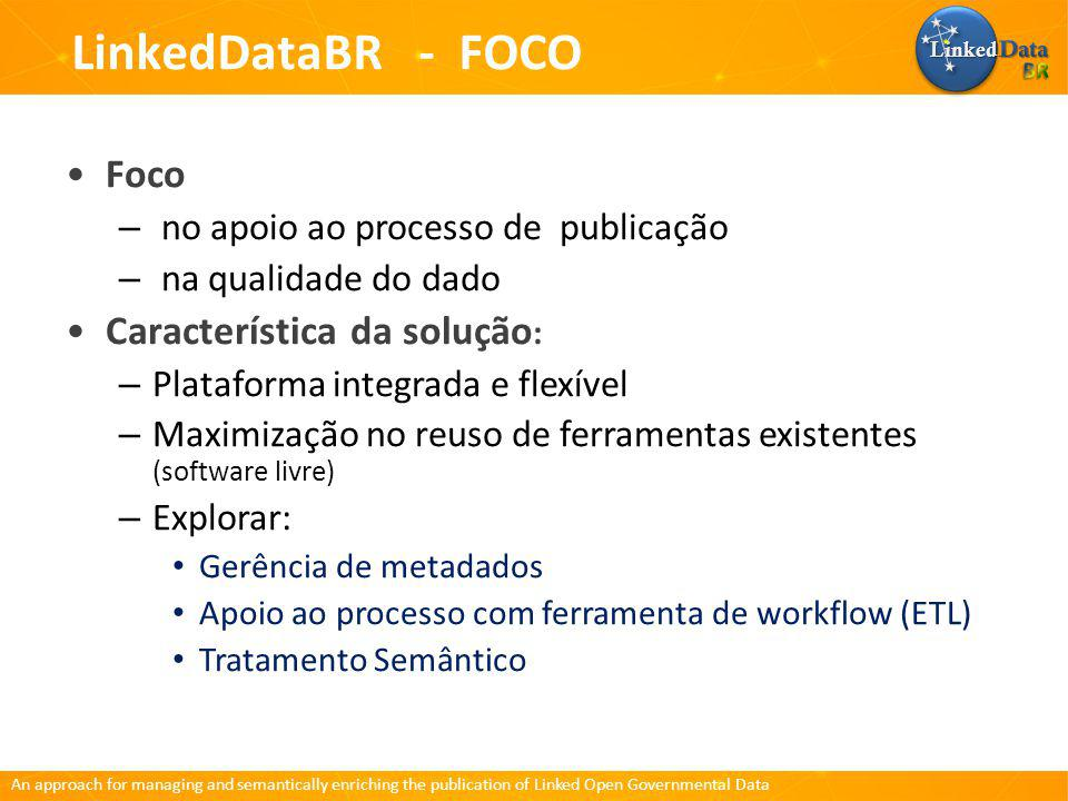 An approach for managing and semantically enriching the publication of Linked Open Governmental Data LinkedDataBR - FOCO Foco – no apoio ao processo d