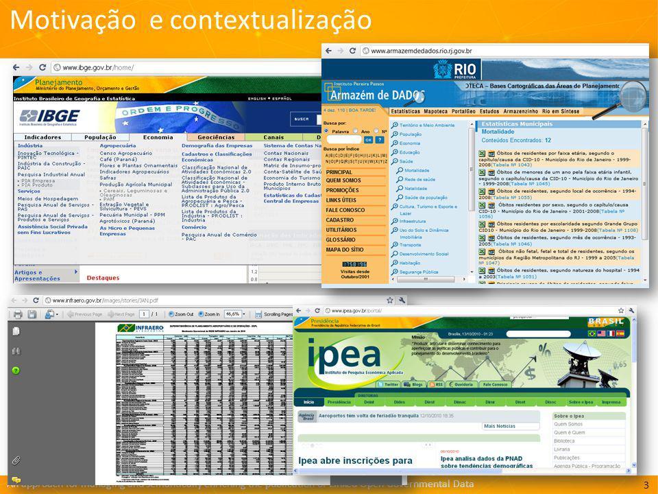 An approach for managing and semantically enriching the publication of Linked Open Governmental Data Motivação e contextualização 3