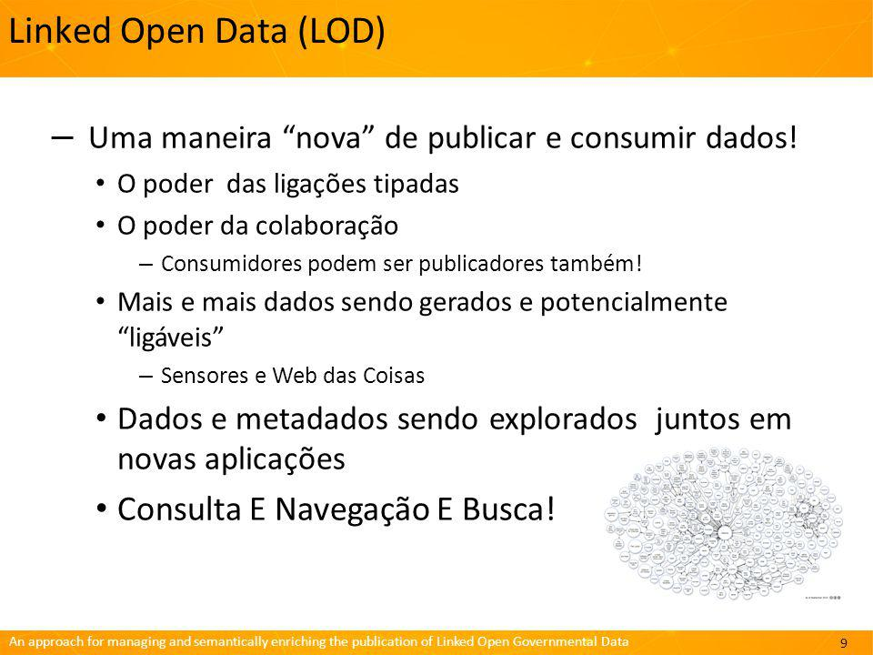 An approach for managing and semantically enriching the publication of Linked Open Governmental Data ETL Workflow (Captura de Proveniência) 20 Publishing Workflow Process Triplify Linking Retrospective Provenance Data Prospective Provenance Data Workflow Implementation Design Workflow Implementation Execution Extract Transform Load Triples Stage Linked Open Government Data Provenance Triples Raw Government Data