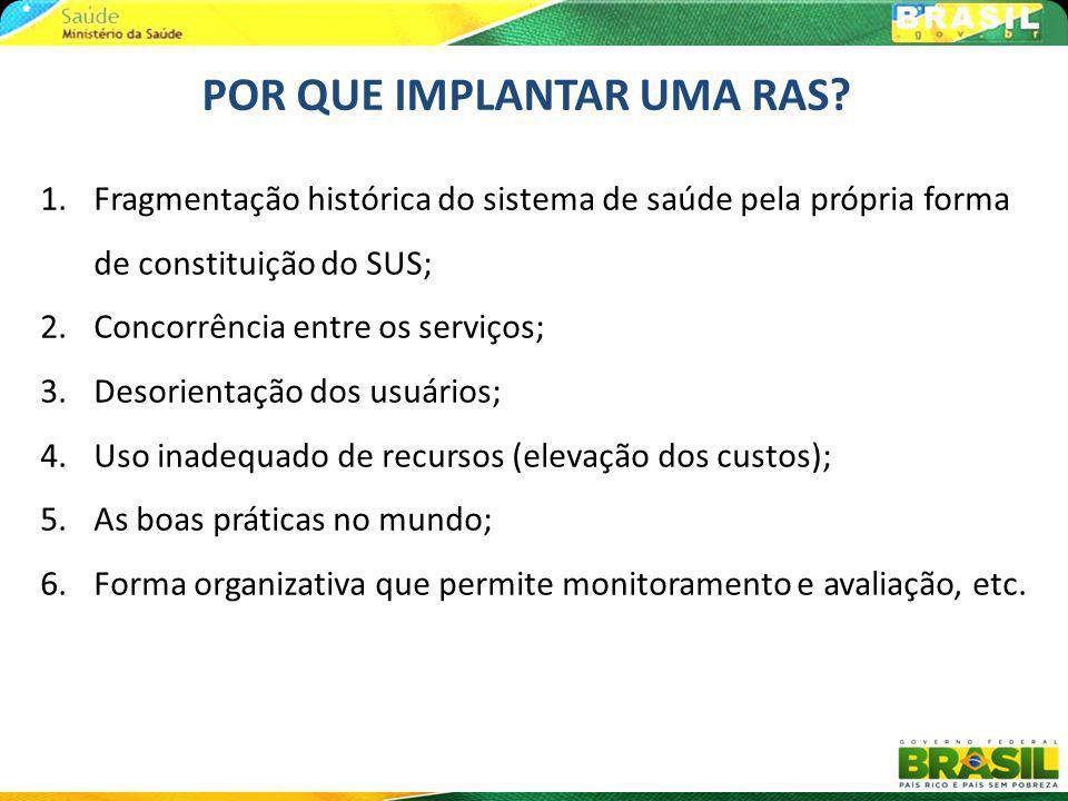 1.Fragmentação histórica do sistema de saúde pela própria forma de constituição do SUS; 2.Concorrência entre os serviços; 3.Desorientação dos usuários