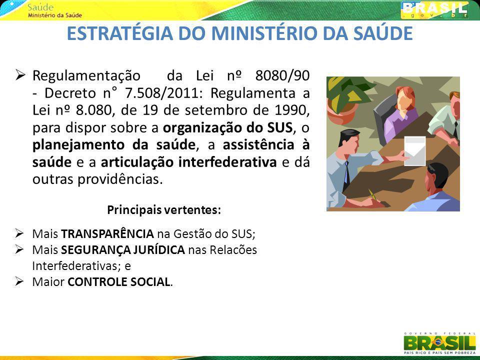 ESTRATÉGIA DO MINISTÉRIO DA SAÚDE Regulamentação da Lei nº 8080/90 - Decreto n° 7.508/2011: Regulamenta a Lei nº 8.080, de 19 de setembro de 1990, par