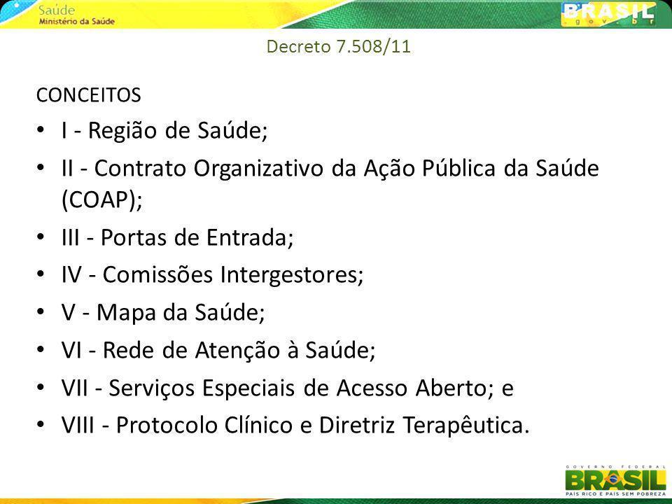 CONCEITOS I - Região de Saúde; II - Contrato Organizativo da Ação Pública da Saúde (COAP); III - Portas de Entrada; IV - Comissões Intergestores; V -