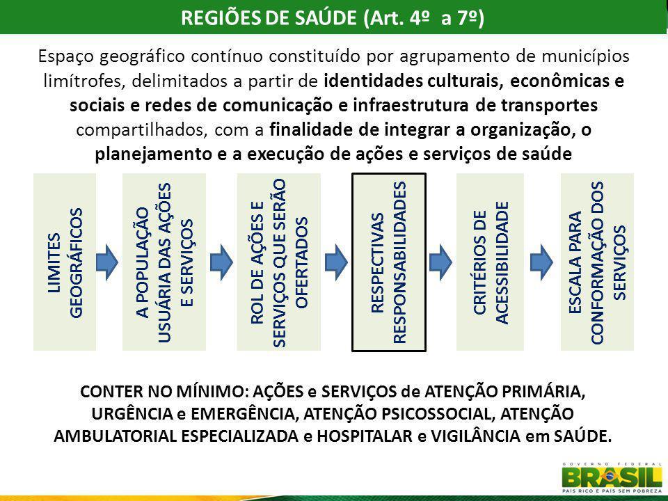 CONTER NO MÍNIMO: AÇÕES e SERVIÇOS de ATENÇÃO PRIMÁRIA, URGÊNCIA e EMERGÊNCIA, ATENÇÃO PSICOSSOCIAL, ATENÇÃO AMBULATORIAL ESPECIALIZADA e HOSPITALAR e