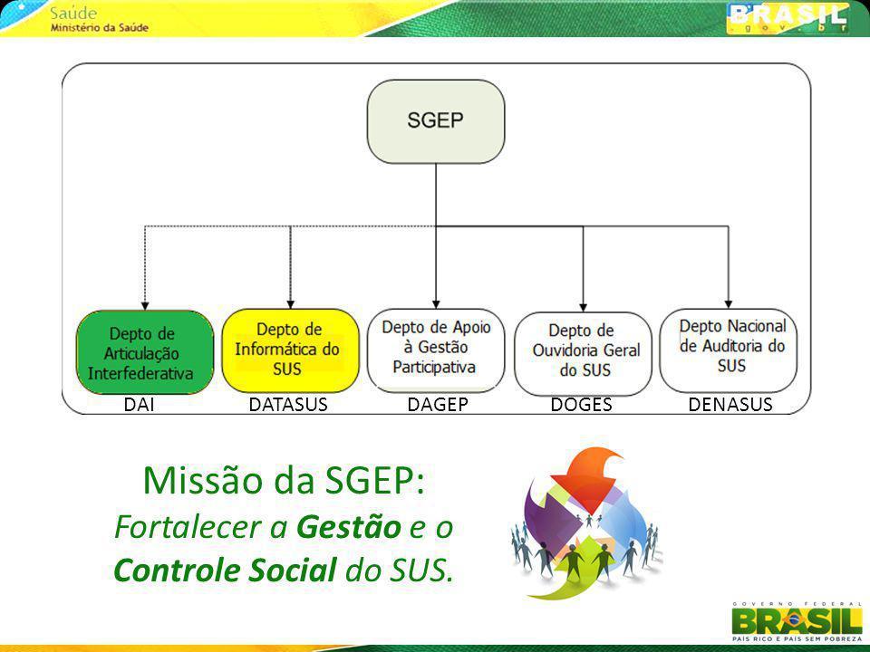 Missão da SGEP: Fortalecer a Gestão e o Controle Social do SUS. DAIDATASUSDAGEPDOGESDENASUS CONHEÇA A SECRETARIA