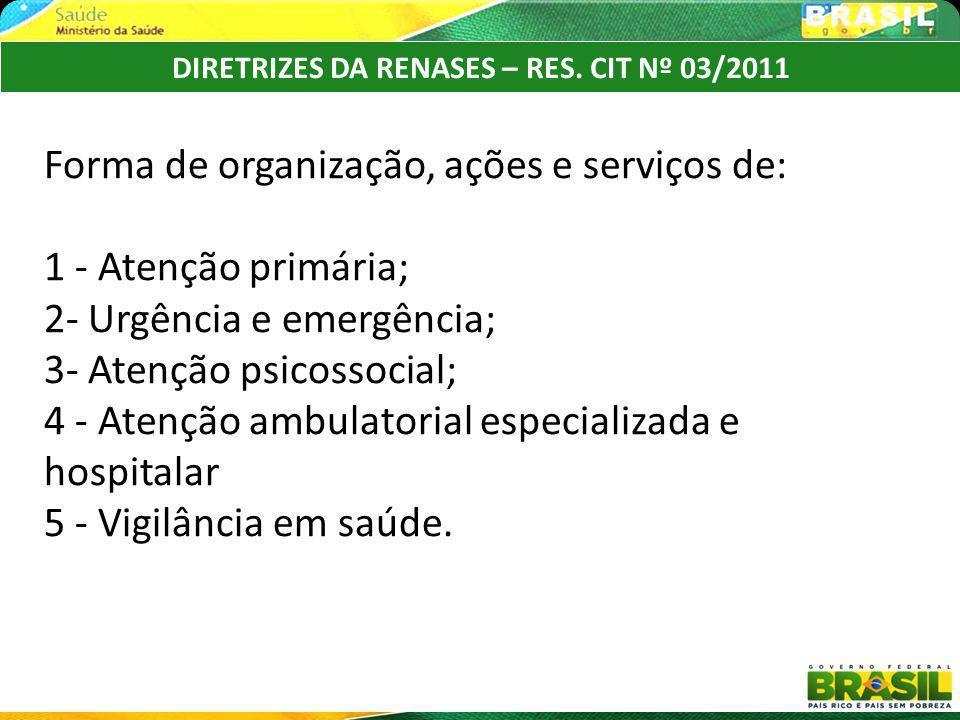 Forma de organização, ações e serviços de: 1 - Atenção primária; 2- Urgência e emergência; 3- Atenção psicossocial; 4 - Atenção ambulatorial especiali