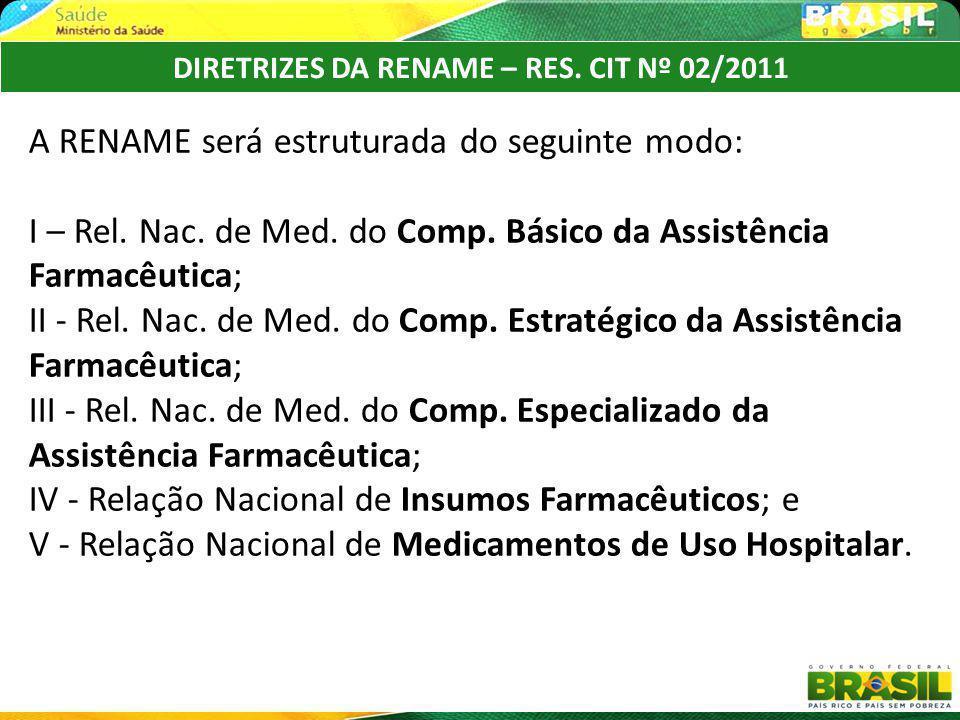 A RENAME será estruturada do seguinte modo: I – Rel. Nac. de Med. do Comp. Básico da Assistência Farmacêutica; II - Rel. Nac. de Med. do Comp. Estraté