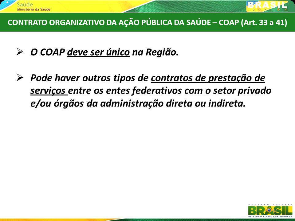 48 O COAP deve ser único na Região. Pode haver outros tipos de contratos de prestação de serviços entre os entes federativos com o setor privado e/ou