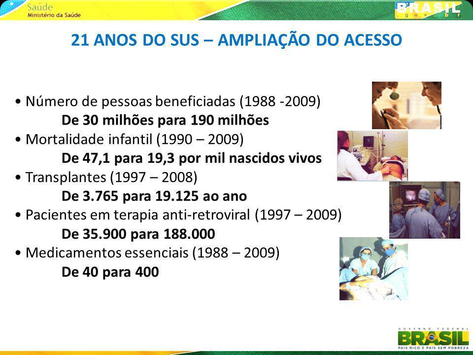 Número de pessoas beneficiadas (1988 -2009) De 30 milhões para 190 milhões Mortalidade infantil (1990 – 2009) De 47,1 para 19,3 por mil nascidos vivos