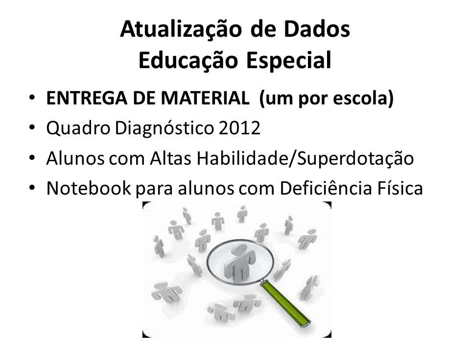 Atualização de Dados Educação Especial ENTREGA DE MATERIAL (um por escola) Quadro Diagnóstico 2012 Alunos com Altas Habilidade/Superdotação Notebook p