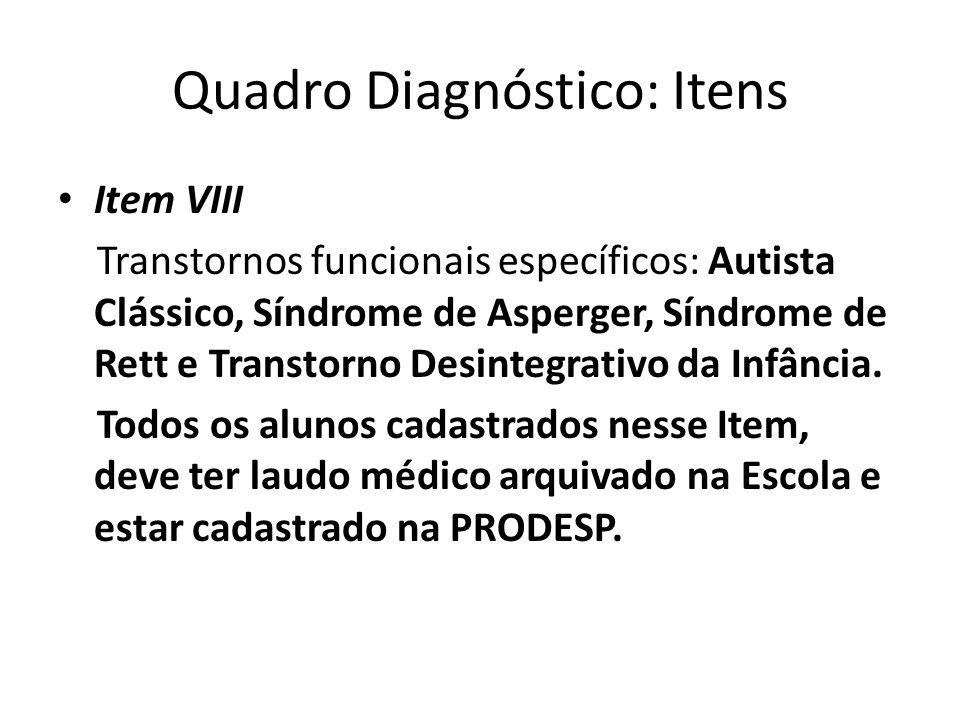 Quadro Diagnóstico: Itens Item VIII Transtornos funcionais específicos: Autista Clássico, Síndrome de Asperger, Síndrome de Rett e Transtorno Desinteg