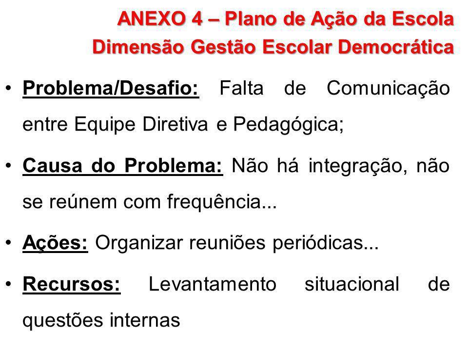 Problema/Desafio: Falta de Comunicação entre Equipe Diretiva e Pedagógica; Causa do Problema: Não há integração, não se reúnem com frequência... Ações