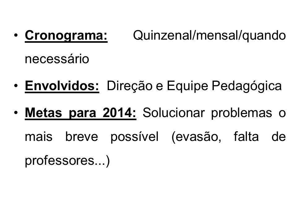 Cronograma: Quinzenal/mensal/quando necessário Envolvidos: Direção e Equipe Pedagógica Metas para 2014: Solucionar problemas o mais breve possível (ev