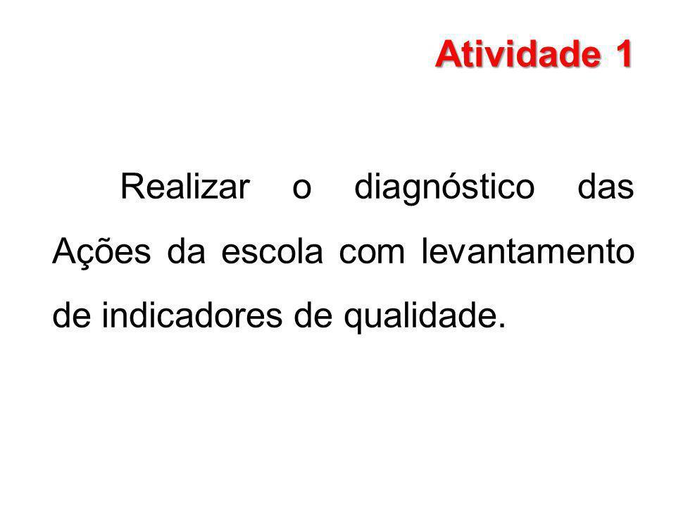 Atividade 1 Atividade 1 Realizar o diagnóstico das Ações da escola com levantamento de indicadores de qualidade.
