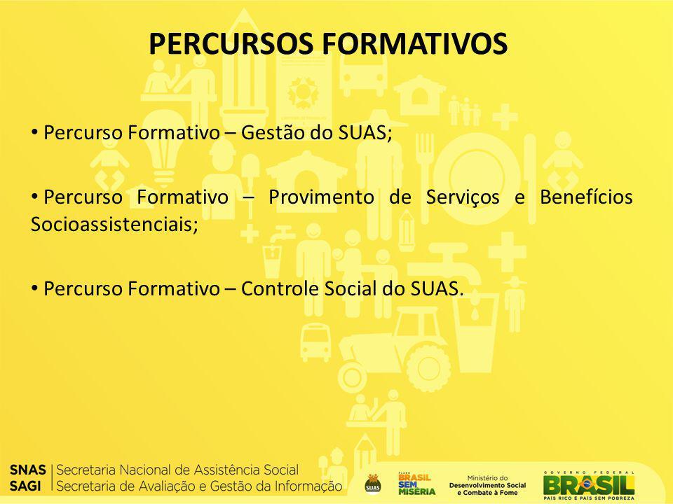 Percurso Formativo – Gestão do SUAS; Percurso Formativo – Provimento de Serviços e Benefícios Socioassistenciais; Percurso Formativo – Controle Social
