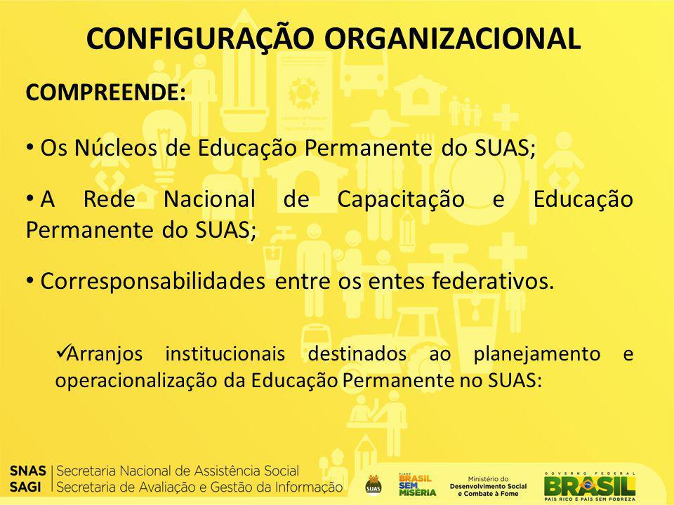 COMPREENDE: Os Núcleos de Educação Permanente do SUAS; A Rede Nacional de Capacitação e Educação Permanente do SUAS; Corresponsabilidades entre os ent