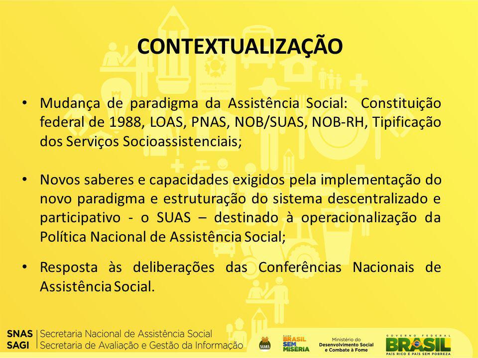 Mudança de paradigma da Assistência Social: Constituição federal de 1988, LOAS, PNAS, NOB/SUAS, NOB-RH, Tipificação dos Serviços Socioassistenciais; N